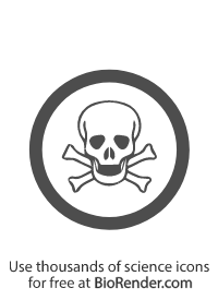 a circular WMHIS symbol  with a skull representing class D-1, materials causing immediate and serious toxic effects