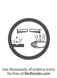 a circular WMHIS symbol of class E, corrosive materials