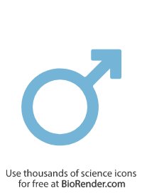 a male gender symbol consisting of an arrow on top of a large circle